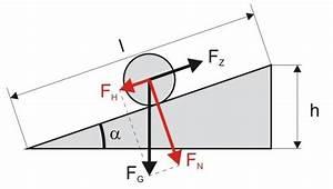 Auflager Berechnen : wie sind die formeln f r die schiefe ebene dringend physik formel ~ Themetempest.com Abrechnung