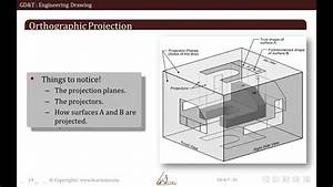 Introduction To Geometric Dimensioning  U0026 Tolerance Course