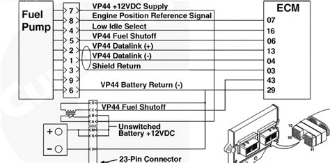 99 Dodge Ram 1500 5 2 Ecu Wiring Diagram by 5 9 L I S Code 254 Fuel Shut Supply How To Test And
