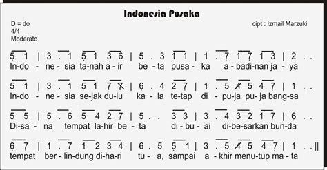 not angka tanah airku piano the viro notasi angka lagu indonesia pusaka