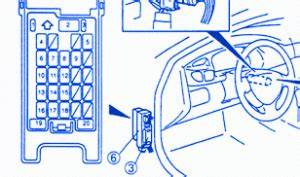 Mazda Protege Es 1994 Right Dash Fuse Box  Block Circuit