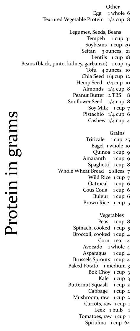 Protein in the Vegetarian Diet
