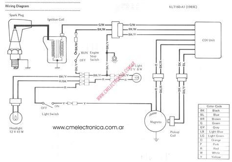 89 Yamaha Moto 4 Wiring Diagram by Diagrama Kawasaki Klt160a1x85