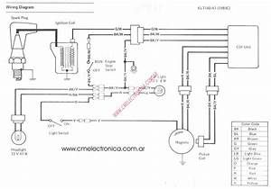 Polaris scrambler 50cc atv wiring diagram polaris get for Atv wiring diagram on for free online image schematic wiring diagram