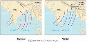 Indian Climate  U2013 An Introduction  U2013 Civilsdaily