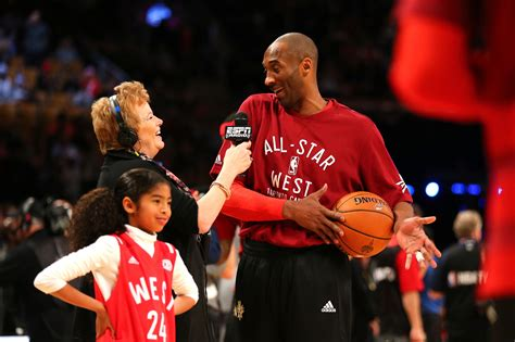 Basketball Legend Kobe Bryant And Daughter Gianna Die In ...