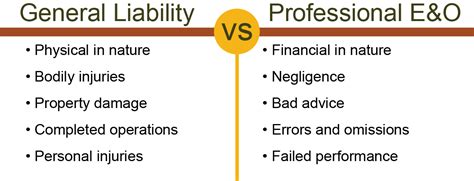 General Liability Vs Professional Liability. Best Travel Reward Cards Journal Brain Injury. Westlake Village Storage Neambolb Credit Card. School Design Architects Swing Shift Schedule. Do I Need A Wheel Alignment Apply Fha Loan. Pole Dancing Classes In Kansas City. Warehouse Management Software Providers. Garage Door Repair Lansdale Pa. Uae Offshore Company Formation