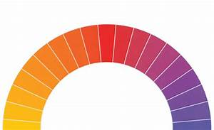 Komplementärfarbe Zu Blau : komplement rfarben farben tapeten ~ Watch28wear.com Haus und Dekorationen