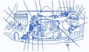Suzuki Sidekick 1998 Front Engine Fuse Box  Block Circuit Breaker Diagram  U00bb Carfusebox