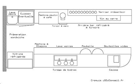 comment agencer une cuisine bar conseils d 39 aménagement