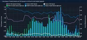 Fx Market Profile User Guide