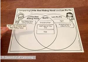 A Spoonful Of Learning  Little Red Riding Hood