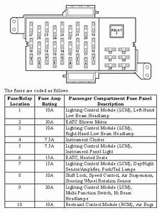2001 Lincoln Town Car Owners Manual Fuses