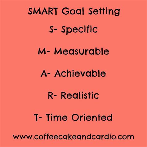 smart goal setting weight loss goal setting balancing today