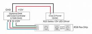 2 2w Rgb Led Strip Fa30m50-5m-12v-rgb