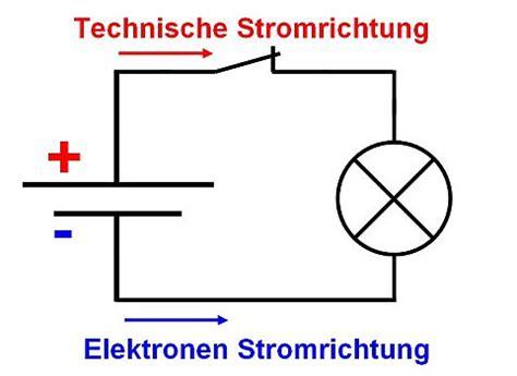 unterschied wechselstrom gleichstrom unterschied wechselstrom gleichstrom lichtschalter