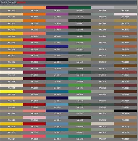 paint color ral chart color quality control