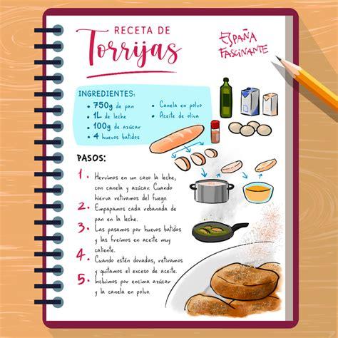 Receta de torrijas con leche para Semana Santa | España ...