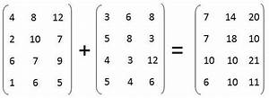 Matrizen Berechnen : matrizenrechnung grundlagen ~ Themetempest.com Abrechnung