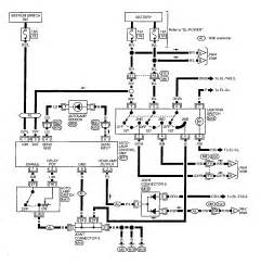 similiar nissan quest engine diagram keywords 2004 nissan quest fuse box diagram also 1999 nissan pathfinder radio