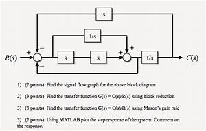 Solved  Find The Signal Flow Graph For The Above Block Dia