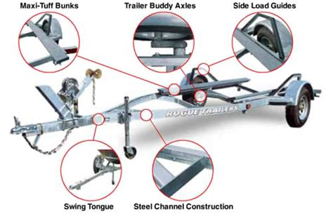 Boat Trailer Brake Parts Near Me by Need To Replace Trailer Bunks Www Ifish Net