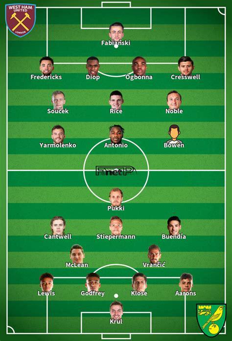 ᐉ Norwich City vs West Ham United Prediction & Betting ...