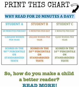 No Excuses: Why We Need to Read with Kids Every Day