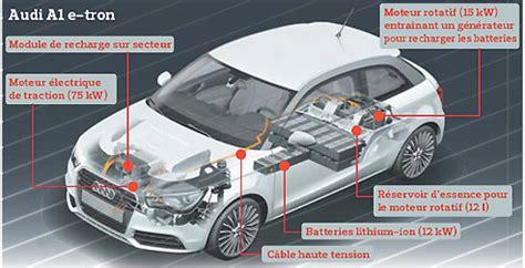 moteur voiture electrique audi pilote l 233 lectrique avec un moteur rotatif et un gps