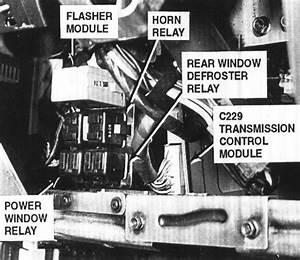 2000 Kia Sportage Inside Fuse Box Location