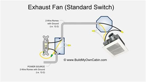 wiring a bathroom exhaust fan exhaust fan wiring diagram single switch