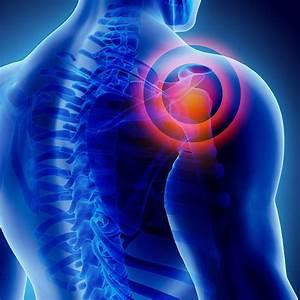 Pain Management  Visual Guide To Frozen Shoulder