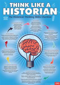 Think Like a Historian Poster, Social Studies: Teacher's
