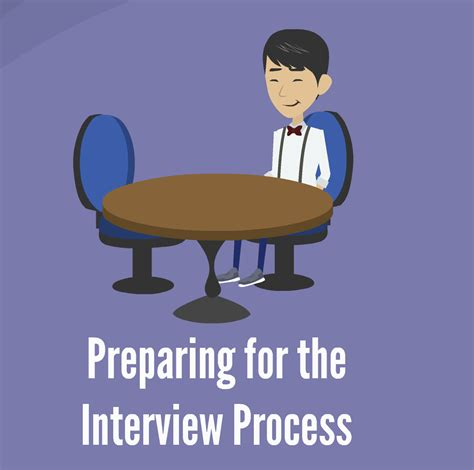 Preparing For The Interview Process Sciphd