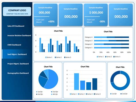 CEO Report PowerPoint Template - PPT Slides | SketchBubble