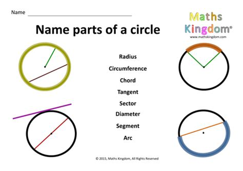 name parts of a circle by mathskingdom teaching resources tes