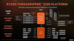 Amd Launches Nvme Raid Support For Ryzen Threadripper Platform