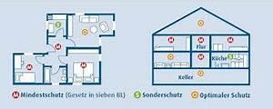 Rauchmelderpflicht Bayern Haus : freiwillige feuerwehr k rzendorf rauchmelderpflicht in ~ Lizthompson.info Haus und Dekorationen