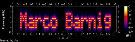 spectrograms  speech processing internet   brain