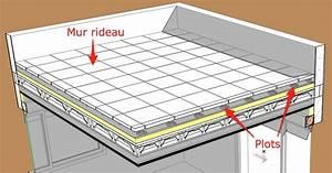 Toiture Terrasse Accessible : abvent 3d architecture design ~ Dode.kayakingforconservation.com Idées de Décoration