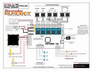 Bmw X3 2014 Wiring Diagram