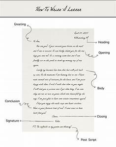 How To Write A Letter To Your Pen Pal  This Diagram Shows
