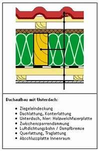 Fassade Dämmen Styropor : gartenhaus dach d mmen styropor my blog ~ Whattoseeinmadrid.com Haus und Dekorationen