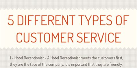 5 Different Types Of Customer Service By Paul Ridgway