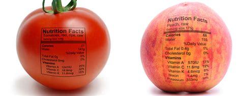 read  food label   understand  numbers