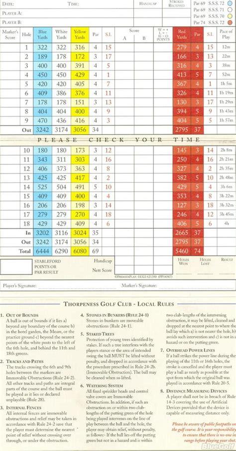 Thorpeness Hotel - Actual Scorecard