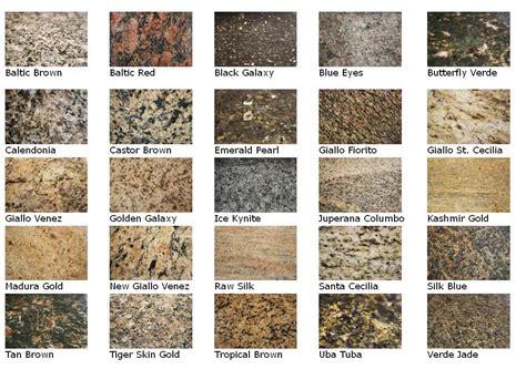 faux veneer how much does granite countertops cost