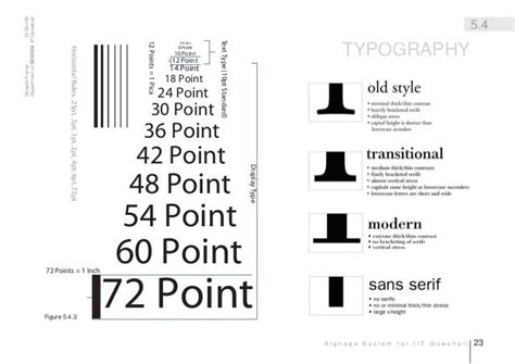 pointsize this is used for measuring font size and is