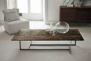 Table Basse Tendance : quelles sont les derni res tendances en mati re de table basse ~ Teatrodelosmanantiales.com Idées de Décoration