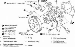 1996 Gmc 43 Vacuum Diagram